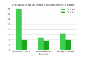 3dstudio-benchmark-results