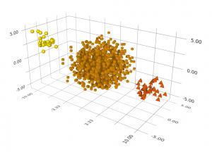 Datavisualization_beta_scatter2