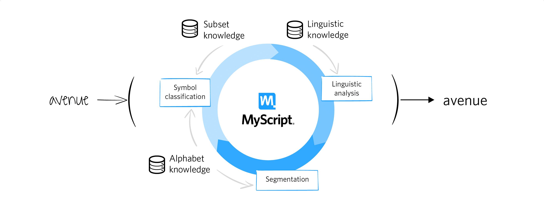 qt-myscriptengine2