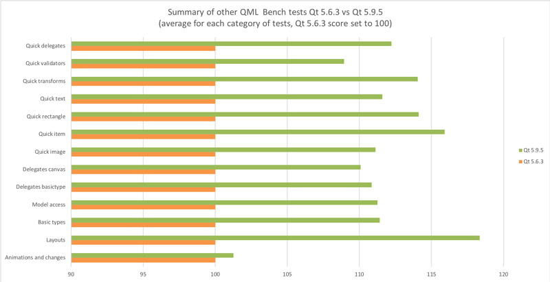 bench_summary