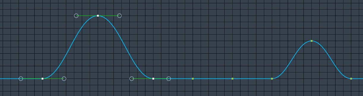 bezier-animation-curves