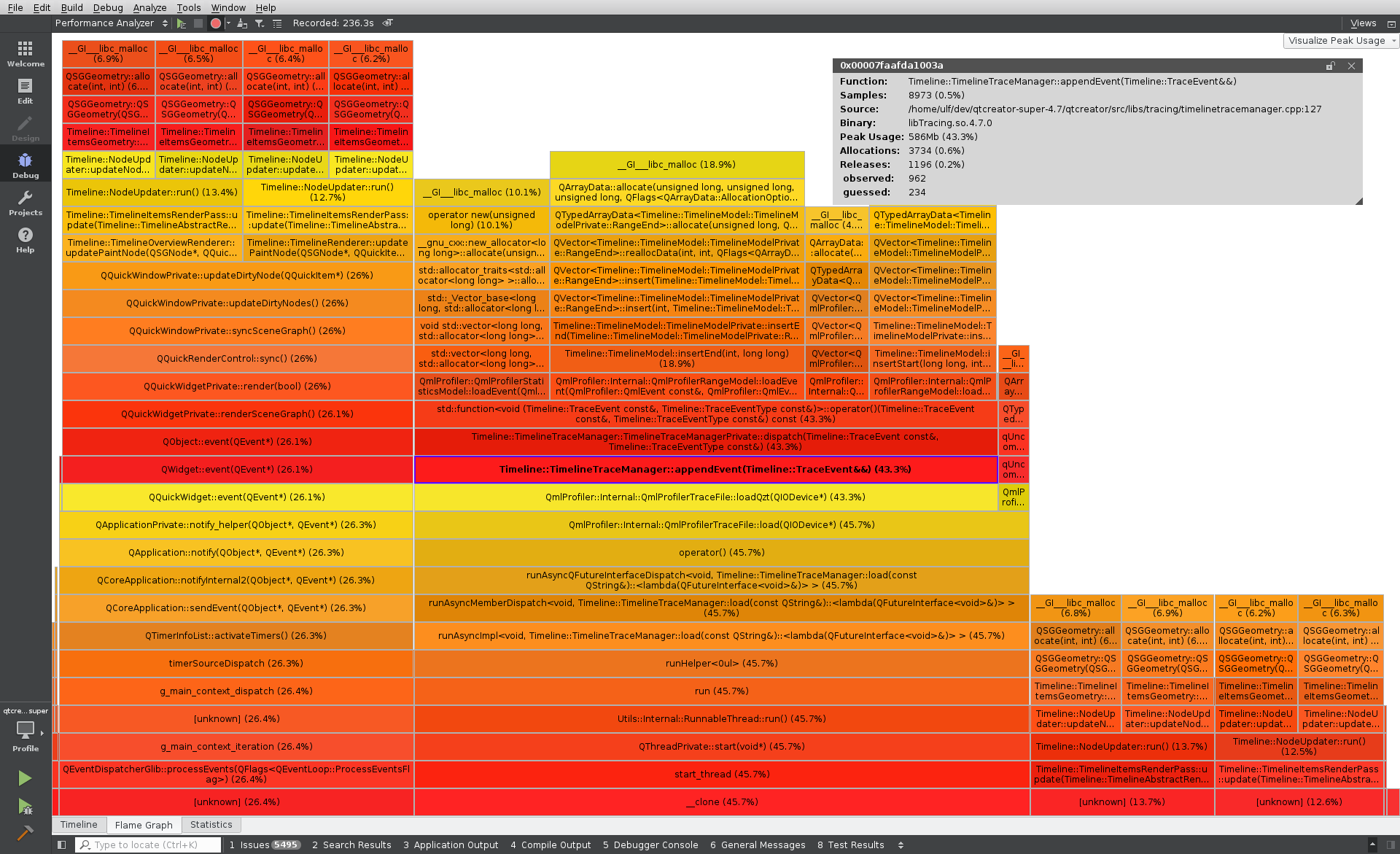 Memory Profiling: Flame Graph of peak usage