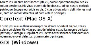 GDI と Core Text でのテキストラスタライズの比較