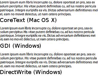 GDI/Core Text/DirectWrite でのテキストラスタライズの比較
