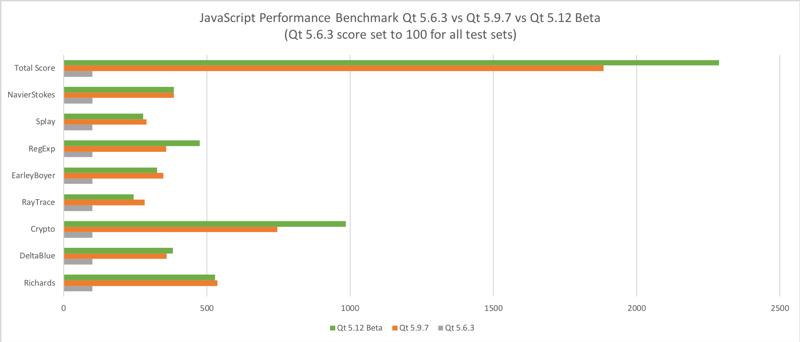 js_benchmark