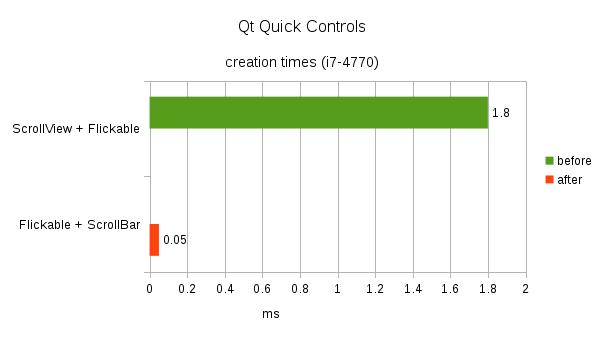 qqc-i7-2