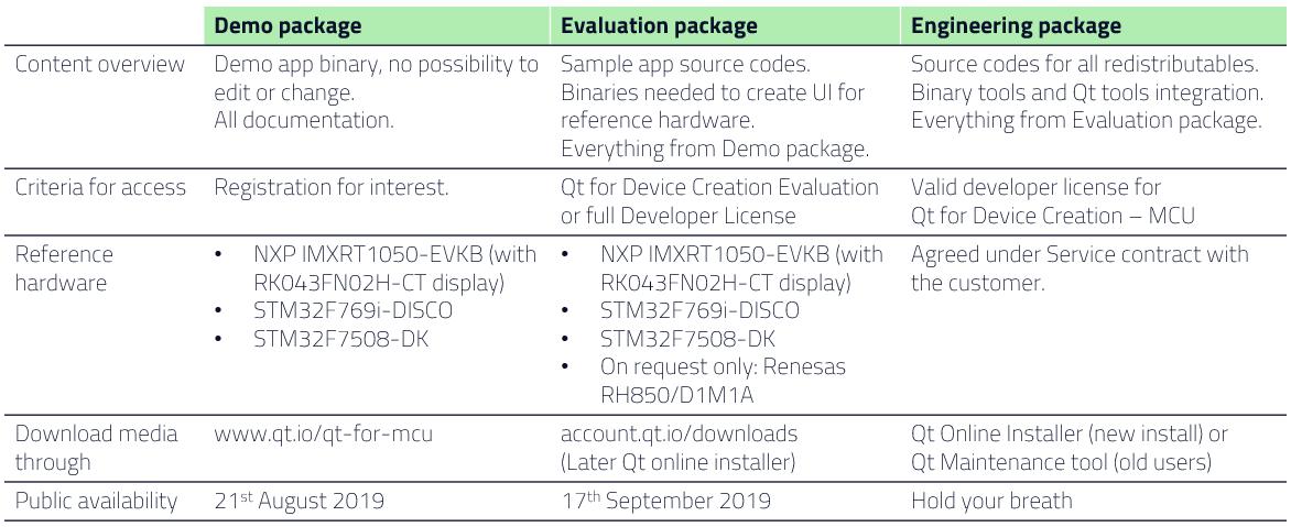 MCU-Packages-Blog-20190917