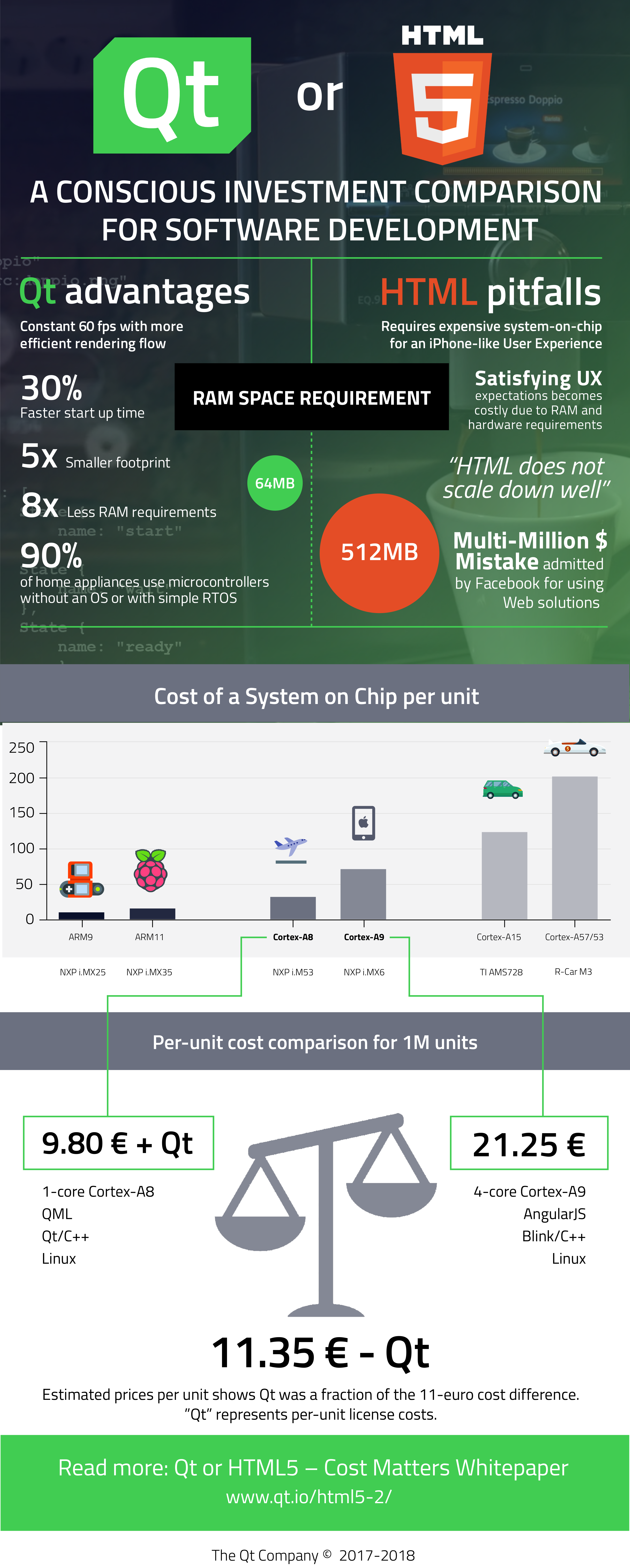 infographic_HTML5-2.png