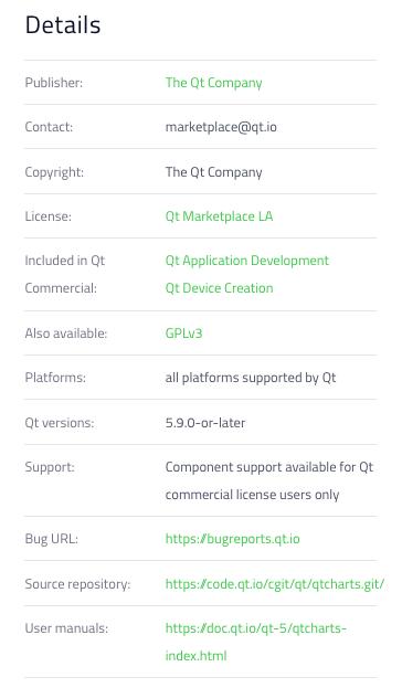 QtCharts Product Description Details in the Qt Marketplace