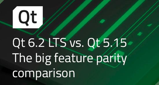 Qt 6.2 LTS