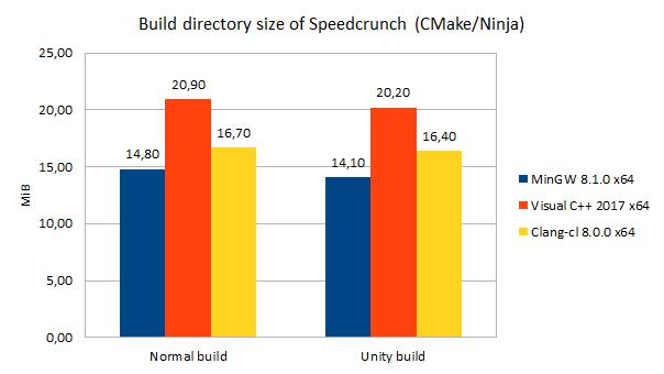 speecrunch-normal-unity-size