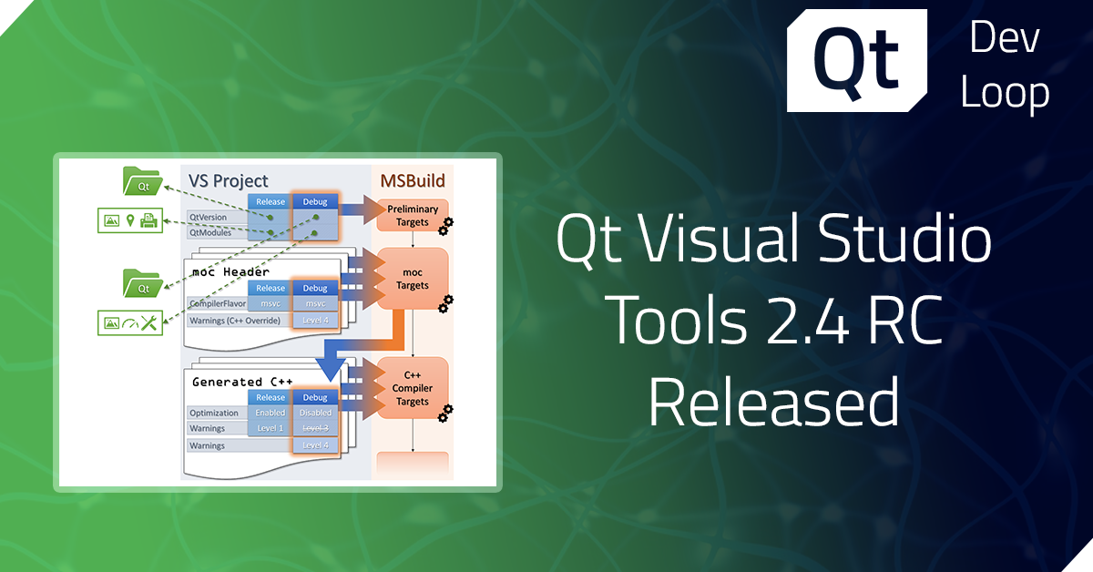 Qt Visual Studio Tools 2.4 RC Released